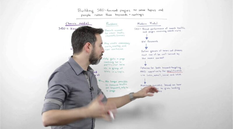 Building SEO-Focused Pages to Serve Topics & People Rather than Keywords & Rankings
