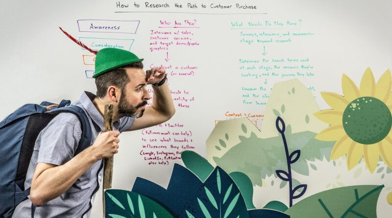 How to Research the Path to Customer Purchase – Whiteboard Friday