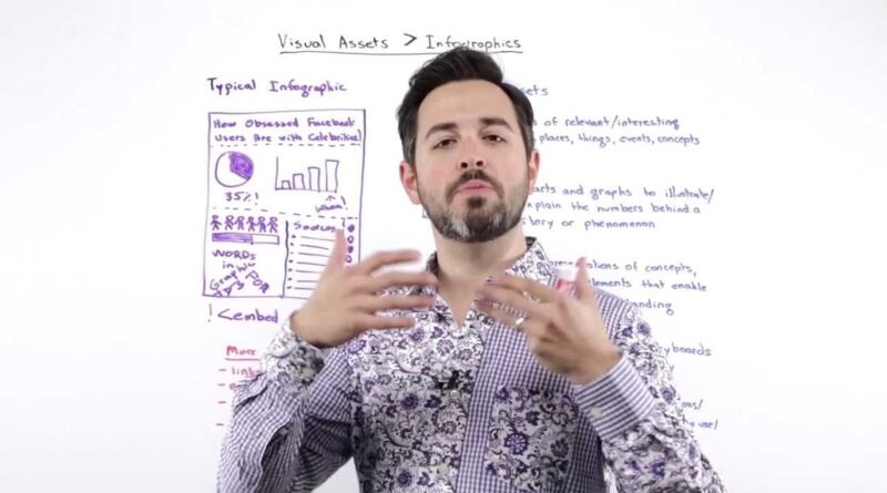 Why Visual Assets Work Better Than Infographics – Whiteboard Friday
